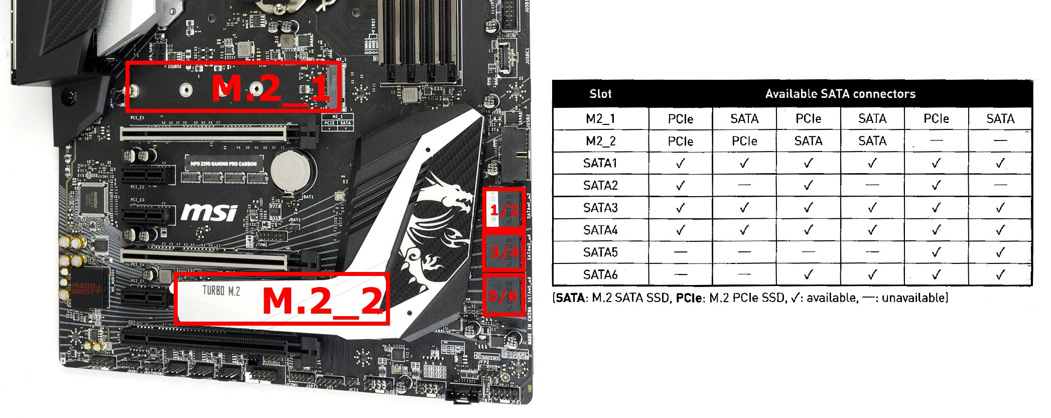 MSI MPG Z390 Gaming Pro Carbon Datentraeger