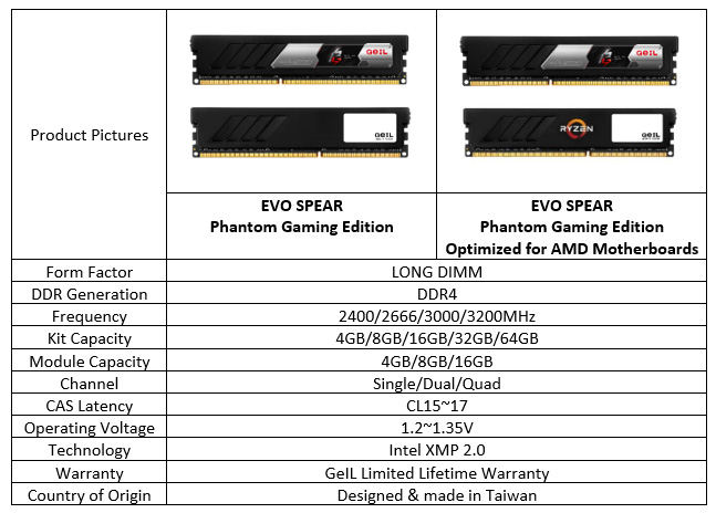 Geil EVO Spear Phantom Gaming Edition 03