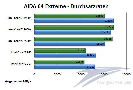 Intel sandy bridge-mb gt1