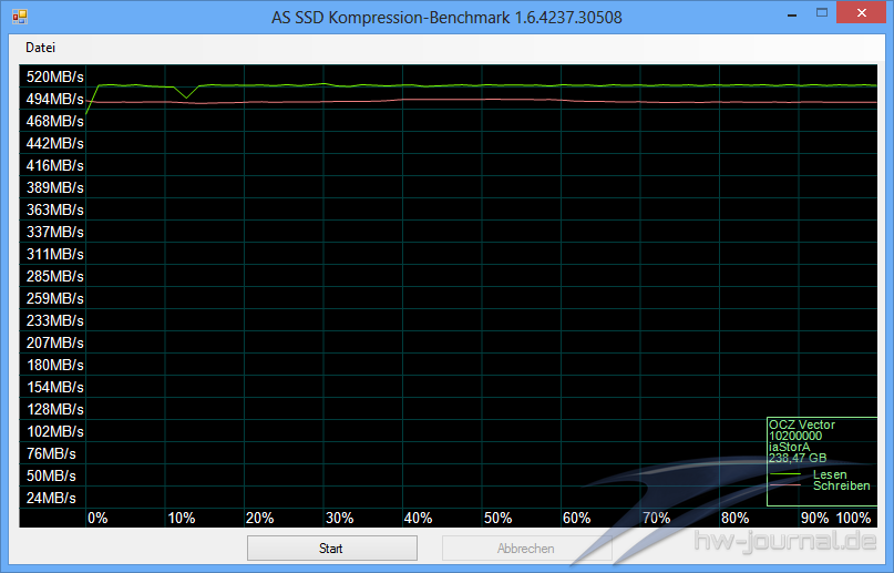 benchmark-as-ssd-ocz-vector-256-gb-004