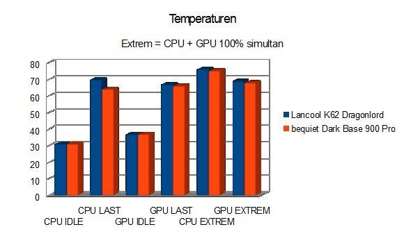 temperaturen.jpg