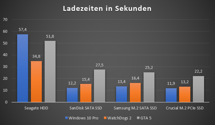 Ladezeiten_2020-12-30.PNG