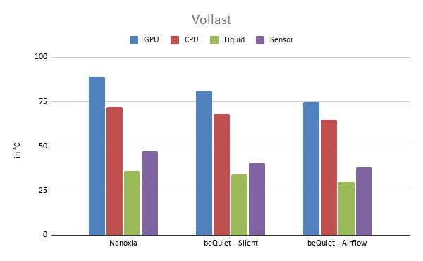 Heat-Vollast.png