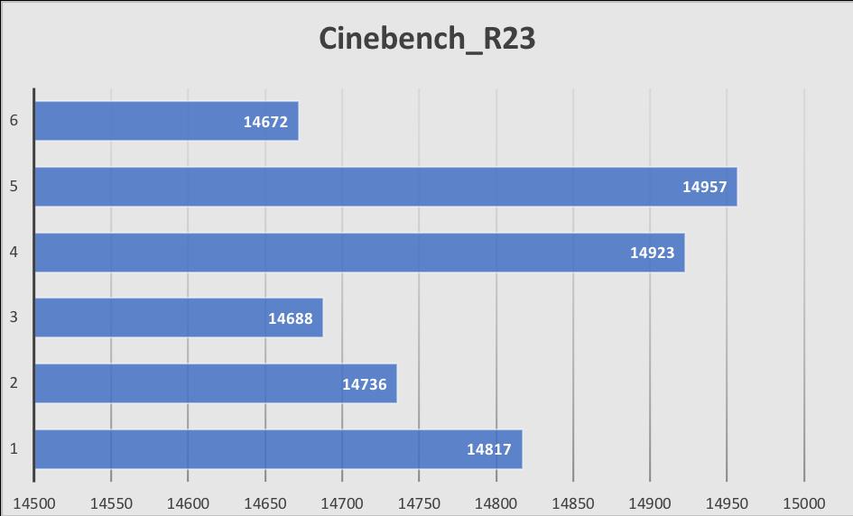 Ergebnisse_SL.png