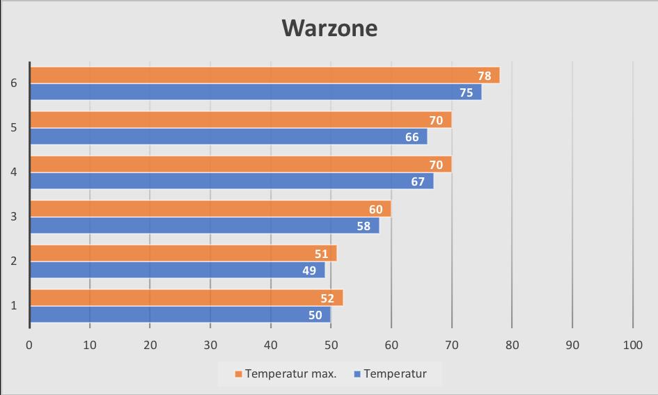 Warzone_SL2.png